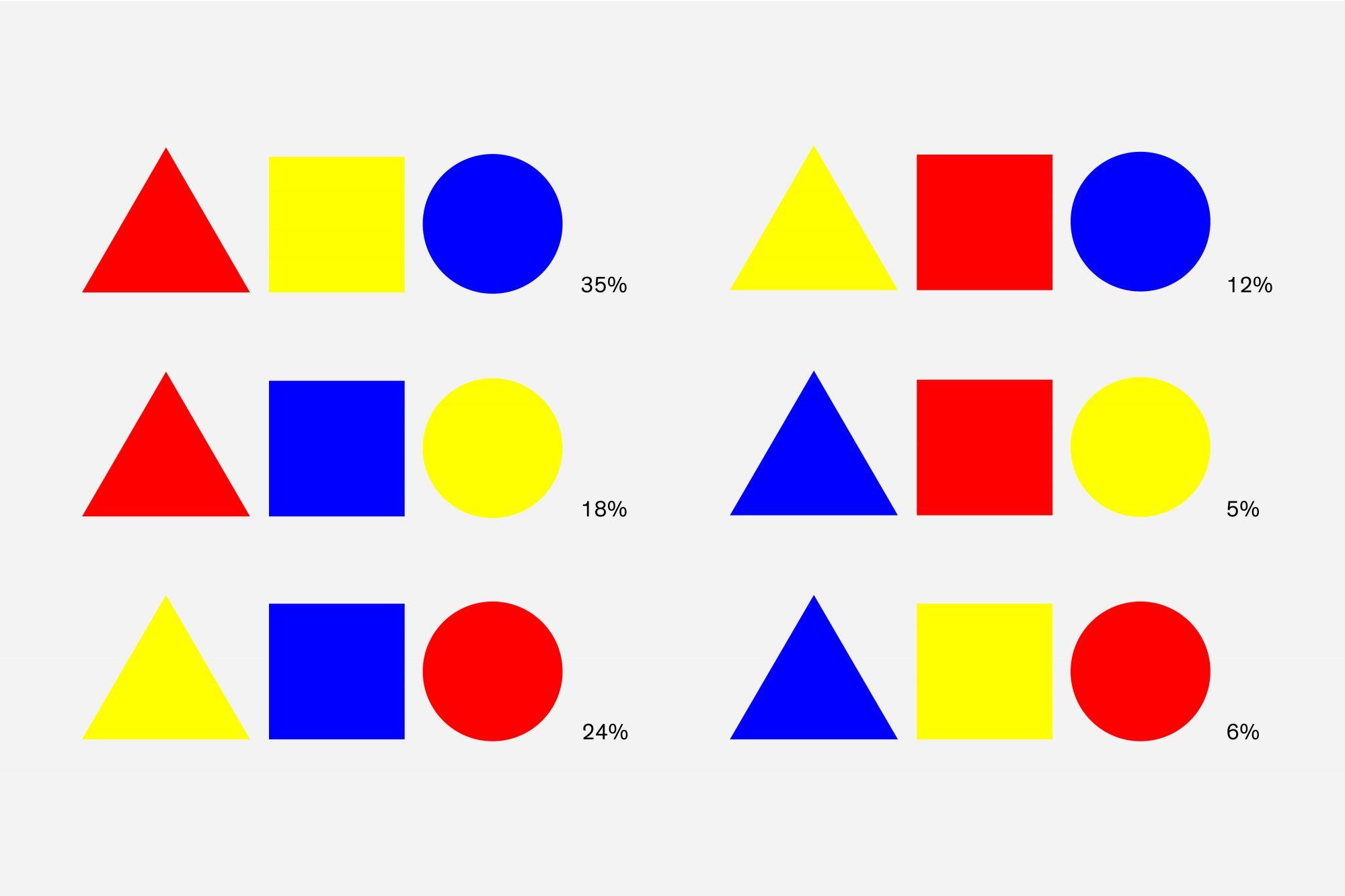 Bauhaus-Aufgaben-QuadratDreieckKreis